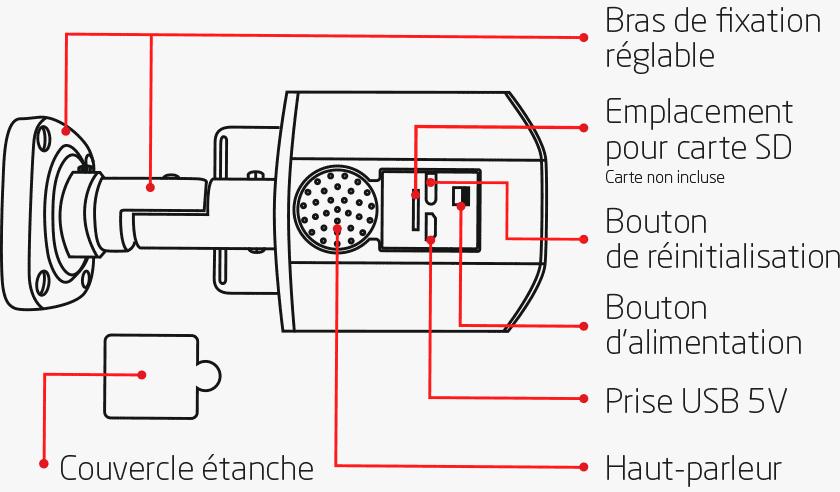 Description des options de la caméra Batilec